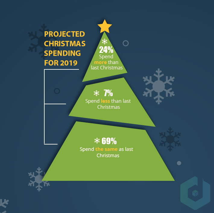 christmas infographic stamped